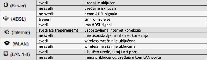 kako zakljucati wifi
